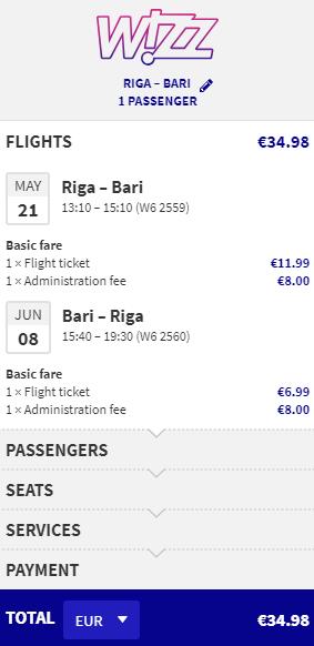 Rīga Bari