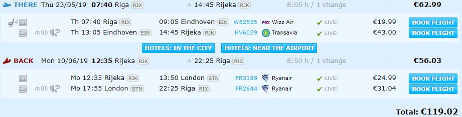 Rīga Rijeka