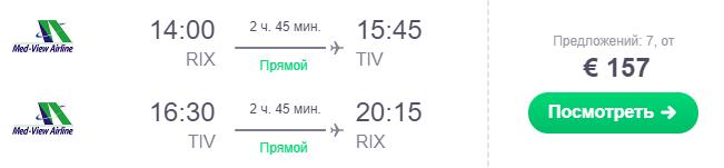 Rīga Melnkalne