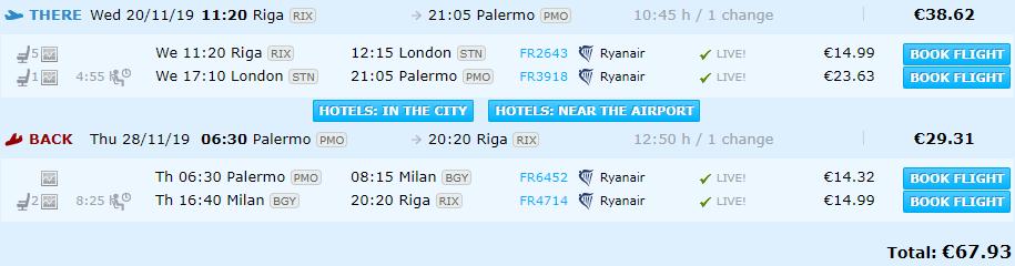 Rīga Palermo