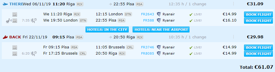 Riga-Piza