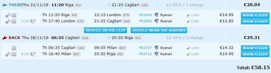 Riga-Sardinija